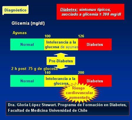 diabetes mellitus clasificacion fisiopatologia