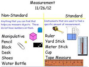 Standard Units Measurement