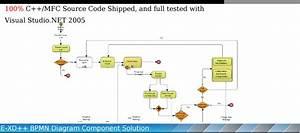 E-xd   Bpmn Diagram Component For C  C     Net