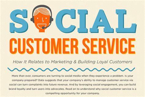 importance of customer service skills in social media