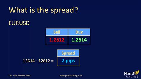 what is currency trading what is the spread forex courses plan b