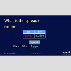 What Is The Spread  Forex Training Courses  Plan B Trading Youtube
