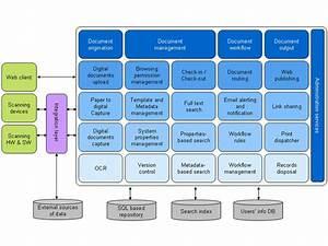 It Architecture Diagram