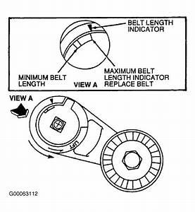 1996 Ford Crown Victoria Serpentine Belt Routing And