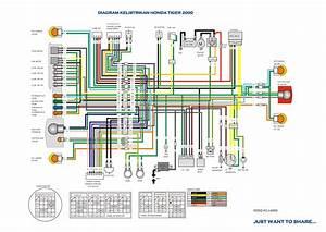 Wiring Diagram Kelistrikan Vixion