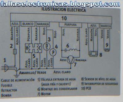 diagrama electrico lavadora electrolux mod elav 8450