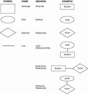 Entity Relationship Diagram Examples Ppt Ermodelexample Com