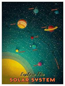 Vintage Solar System Illustration - Pics about space