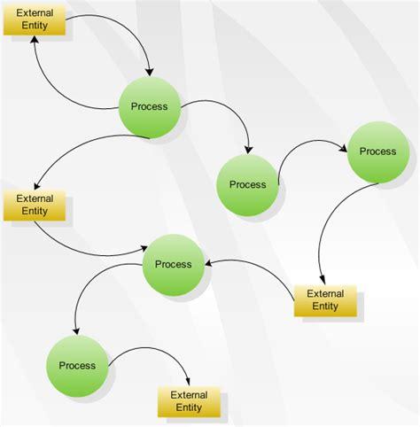Ee  Sitemap Ee   What Is The Best Diagram Tool User Experience