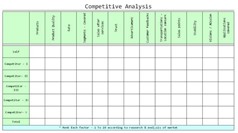 competitors price analysis report template competitive analysis format sles word document download