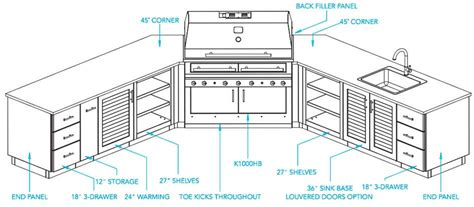 designing a patio layout outdoor kitchen plans kalamazoo outdoor gourmet