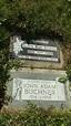 Gladys Mary Postlethwaite Buchner (1918-1989) - Find A ...