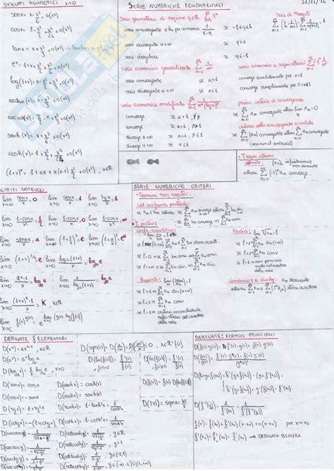 analisi matematica 1 dispense formulario appunti di analisi matematica 1