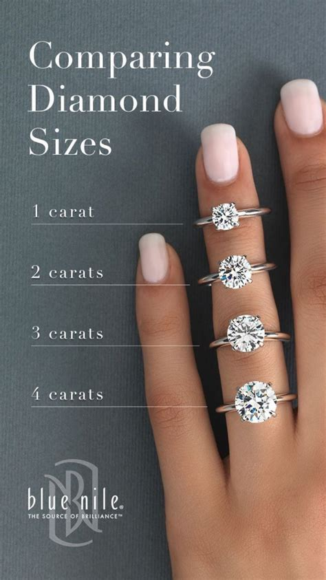 enagement ring carat size chart engagement rings in 2019