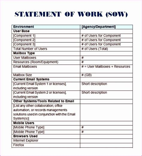 Construction Statement Of Work Template by 6 Construction Estimate Template Excel Exceltemplates