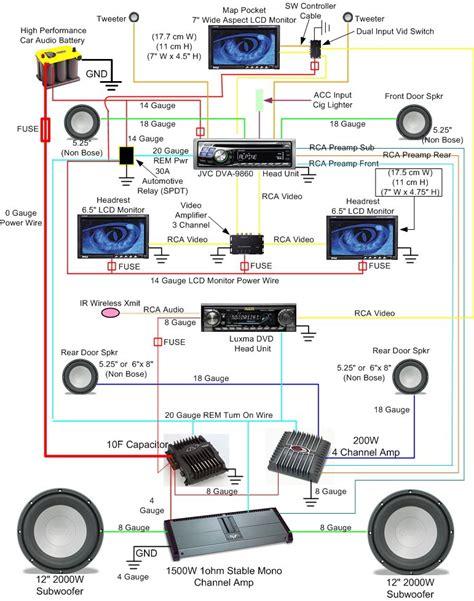 completed dashkit audiovideo wiring diagram mazda