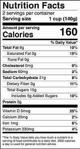 10 ways to lose weight when you have food labeling software With fda nutrition facts label template