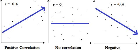 shakthydoss distance measures what is similarity