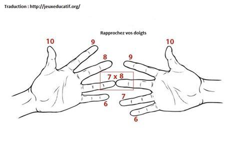comment apprendre les table de multiplication facilement apprendre facilement les tables de multiplications tables de multiplication