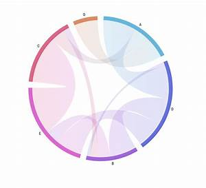 Anatomy Of A Chord Diagram  U2013 Amcharts 4 Documentation