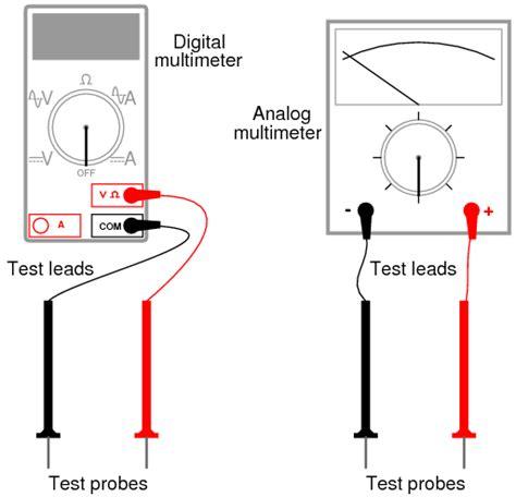 Voltmeter Usage Basic Concepts Test Equipment