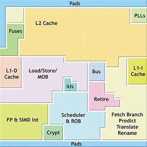 Soubor Via Isaiah Architecture Block Diagram Jpg  U2013 Wikipedie