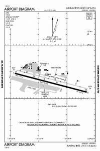 Airport Diagrams
