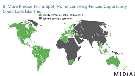 spotify s tencent risk industry