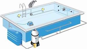 Pool Skimmer Selber Bauen : 10 punkte der weg zu ihrem schwimmbecken schwimmbecken ~ Sanjose-hotels-ca.com Haus und Dekorationen