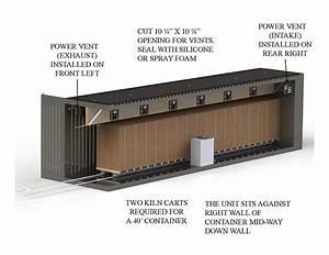 Kd250 Lumber Drying Kiln