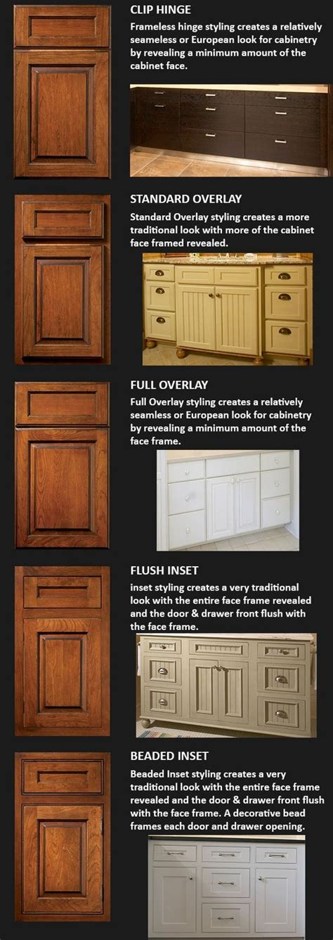 difference between kitchen and bathroom cabinets with frameless cabinets you can 39 t have partial ol or inset