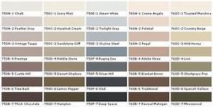 sigma farbe test