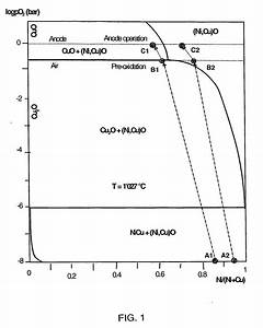 Patent Ep2324142b1