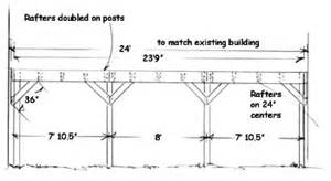 Porch Building Regulations by Build An Attached Carport Extreme How To