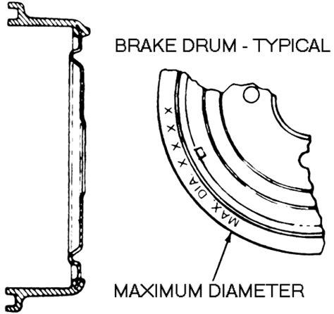 repair guides rear drum brakes brake drums