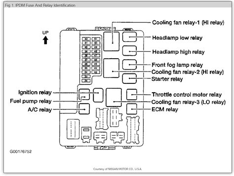 fuse box layout nissan vanette wiring library