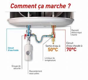 Raccordement Electrique Chauffe Eau : sch ma plomberie 4 messages ~ Nature-et-papiers.com Idées de Décoration