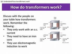 Lo  Understand The Uses Of Electromagnets