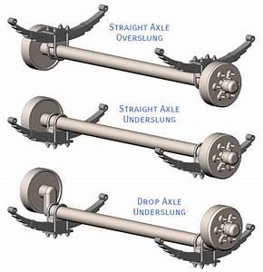 Overslung Or Underslung Trailer Springs   U2013 Mechanical Elements