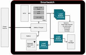 How Can A Load Switch Extend Your Device U2019s Battery Life  - Power House - Blogs