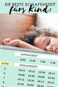 Beste Thermoskanne Baby : diese tabelle verr t das ist die beste schlafenszeit f r ~ Kayakingforconservation.com Haus und Dekorationen