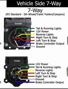 Hopkins 7 Pole Trailer Wiring Diagram