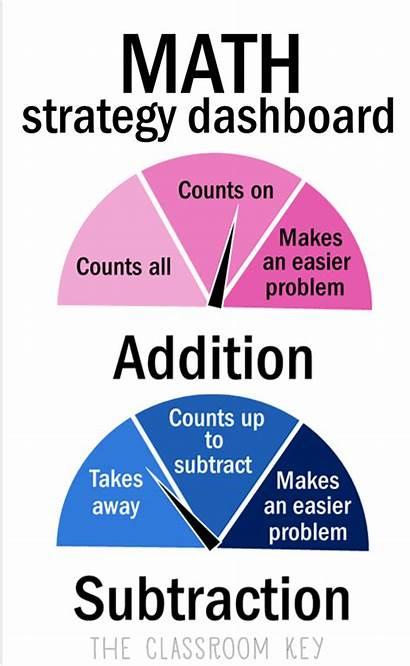 Math Strategies Subtraction Addition Grade Guide Mathematics