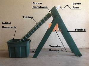 Zane Middle School Archimedes screwpump - Appropedia: The ...