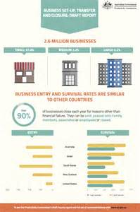 Infographic Business Reports Examples