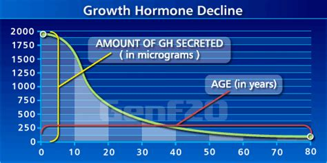 hgh products buy human growth hormone hgh releaser