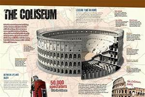 Infographic Of The Roman Coliseum Poster At Allposters Com