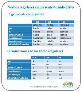 Gustar Verb Chart Spanische Grammatik Die Konjugation Der Regelmäßigen