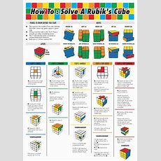 How To Solve A Rubik's Cube Learnuselesstalents