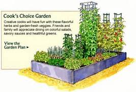 Vegetable Garden Planner Layout Design Plans For Small Home Garden Layout Template Planning A Garden Layout Sample Garden Design GrowVeg Garden Planner Review Veggie Gardener Lovely Vegetable Garden Layout Ideas For Landscape Traditional Design